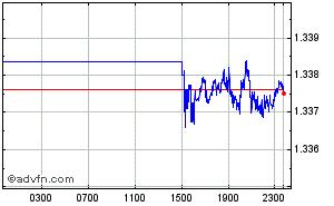 Cambiar euro bath forex / Negociación de opciones mediante ...
