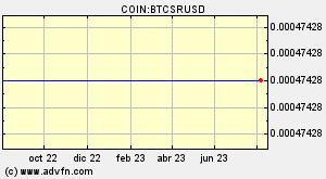 bitcoin cím hogyan keressünk bitcoint bányászat nélkül