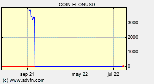 kucoin btcp piac bitcoin per