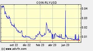 kucoin btcp piac ingyenes dollár bitcoin