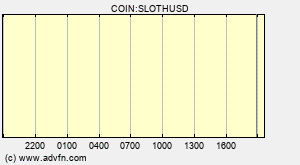 COIN:SLOTHUSD