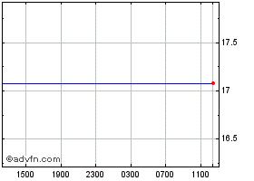 Grafica Dólar